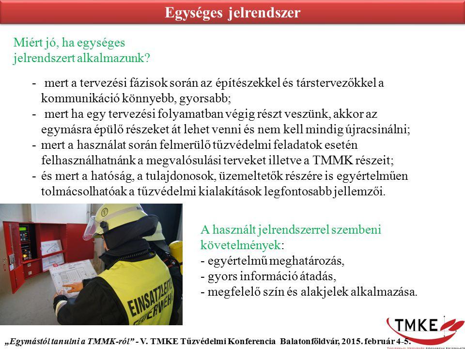 """""""Egymástól tanulni a TMMK-ról"""" - V. TMKE Tűzvédelmi Konferencia Balatonföldvár, 2015. február 4-5. Egységes jelrendszer A használt jelrendszerrel szem"""