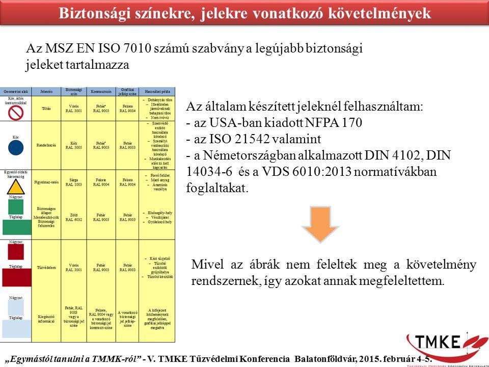 """""""Egymástól tanulni a TMMK-ról"""" - V. TMKE Tűzvédelmi Konferencia Balatonföldvár, 2015. február 4-5. Biztonsági színekre, jelekre vonatkozó követelménye"""