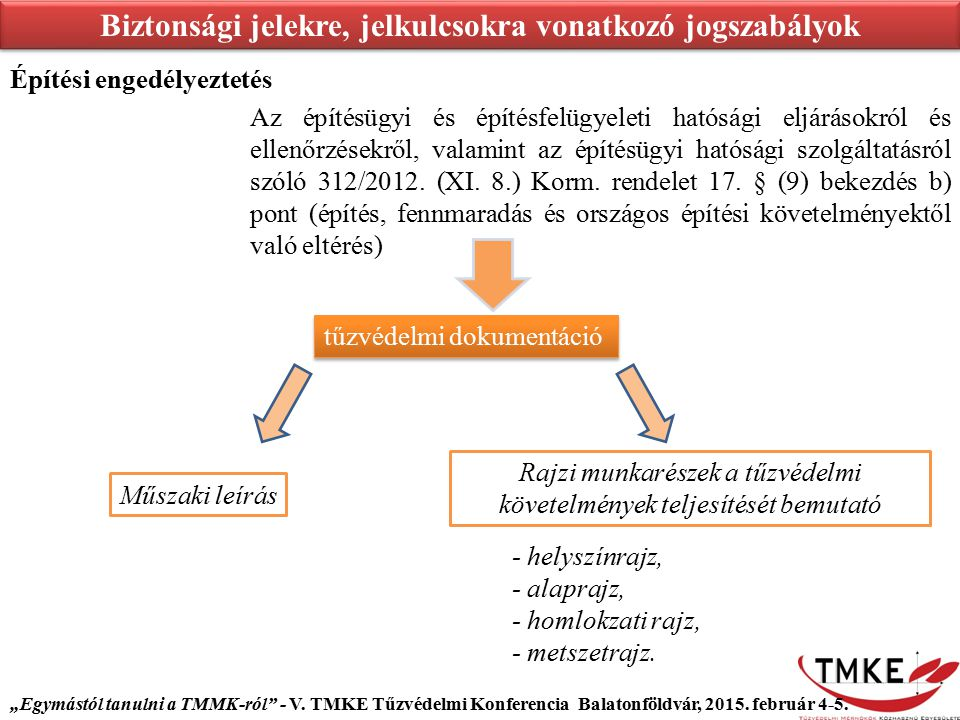 Biztonsági jelekre, jelkulcsokra vonatkozó jogszabályok Építési engedélyeztetés Az építésügyi és építésfelügyeleti hatósági eljárásokról és ellenőrzés