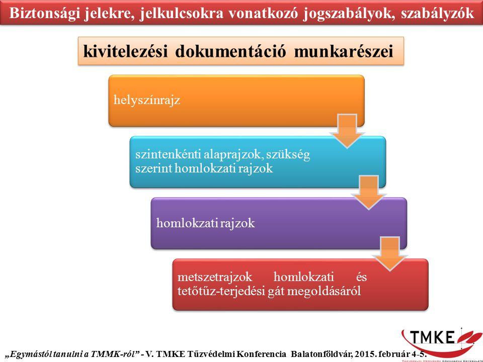 Használat Biztonsági jelekre, jelkulcsokra vonatkozó jogszabályok A 191/2009.