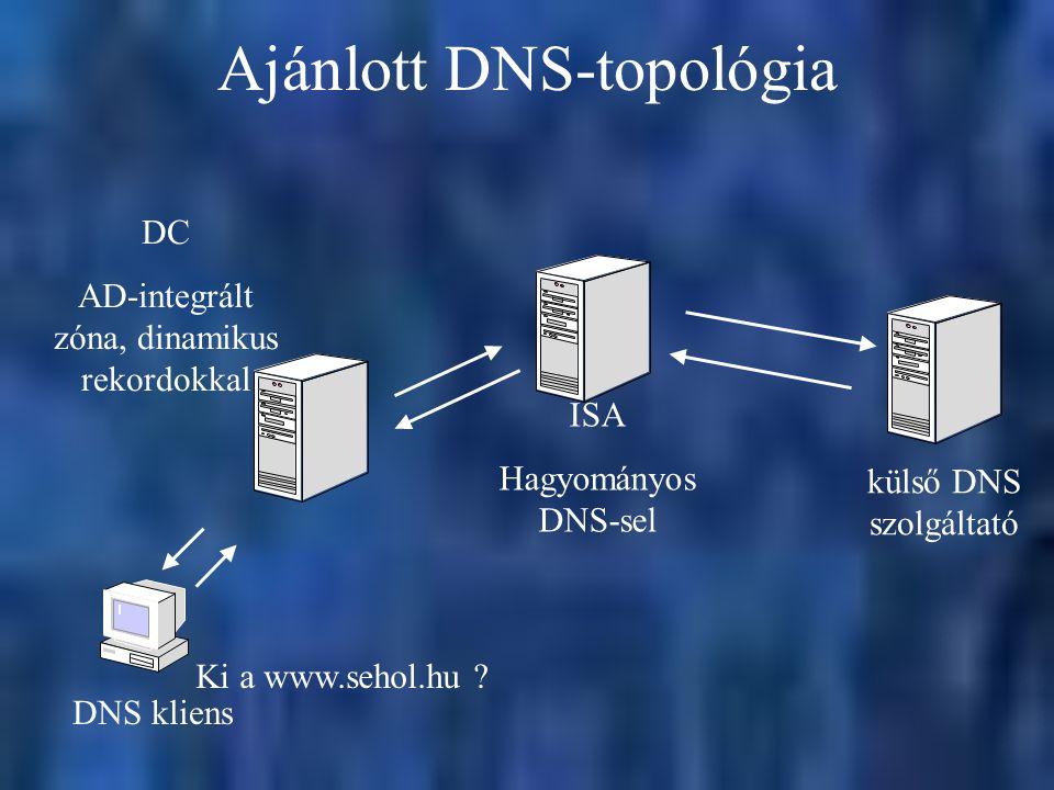 Ajánlott DNS-topológia DNS kliens DC AD-integrált zóna, dinamikus rekordokkal ISA Hagyományos DNS-sel Ki a www.sehol.hu .