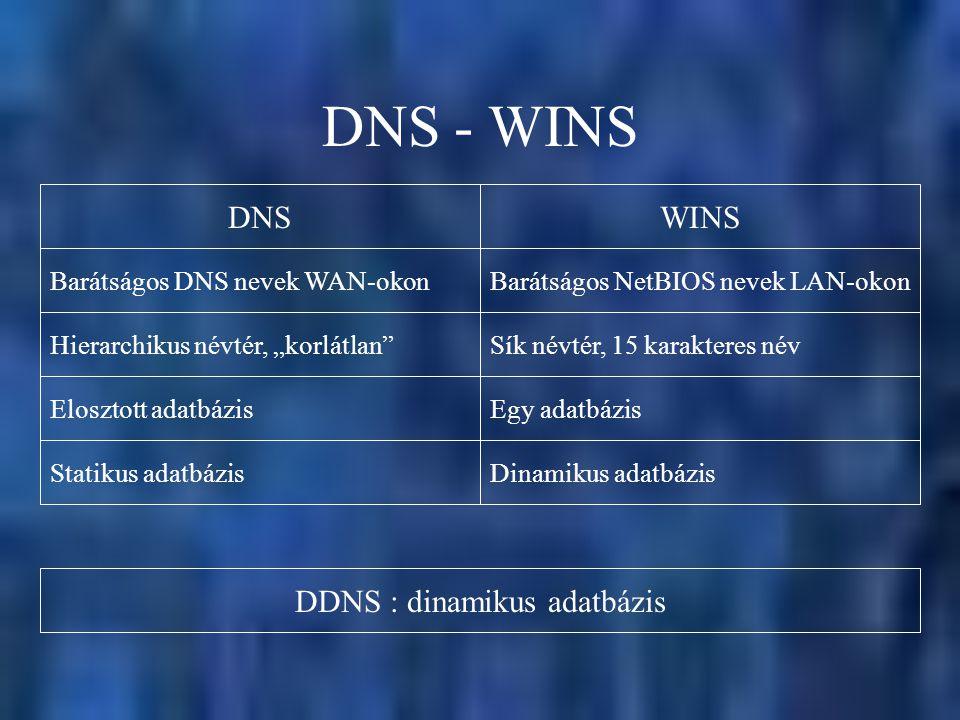 """DNS - WINS WINSDNS Barátságos NetBIOS nevek LAN-okonBarátságos DNS nevek WAN-okonSík névtér, 15 karakteres névHierarchikus névtér, """"korlátlan Egy adatbázisElosztott adatbázisDinamikus adatbázisStatikus adatbázis DDNS : dinamikus adatbázis"""
