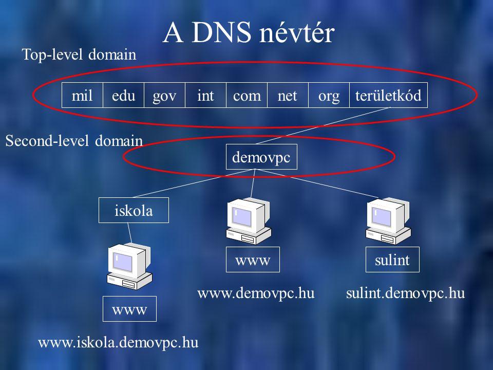 A DNS névtér miledugovcomintnetorgterületkód demovpc iskola www www.iskola.demovpc.hu sulint sulint.demovpc.hu www www.demovpc.hu Top-level domain Second-level domain