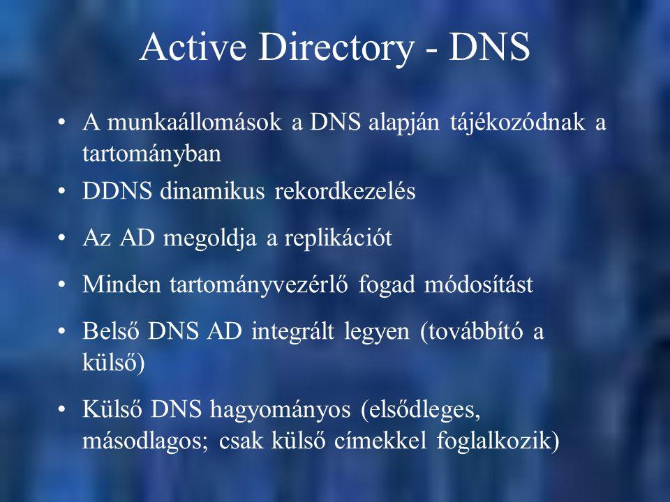 Active Directory - DNS A munkaállomások a DNS alapján tájékozódnak a tartományban DDNS dinamikus rekordkezelés Az AD megoldja a replikációt Minden tartományvezérlő fogad módosítást Belső DNS AD integrált legyen (továbbító a külső) Külső DNS hagyományos (elsődleges, másodlagos; csak külső címekkel foglalkozik)