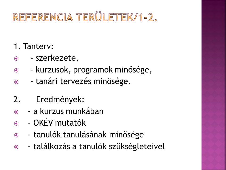 1.Tanterv:  - szerkezete,  - kurzusok, programok minősége,  - tanári tervezés minősége.