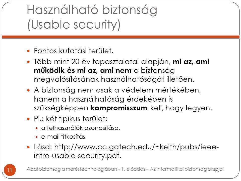 Használható biztonság (Usable security) 11 Fontos kutatási terület.