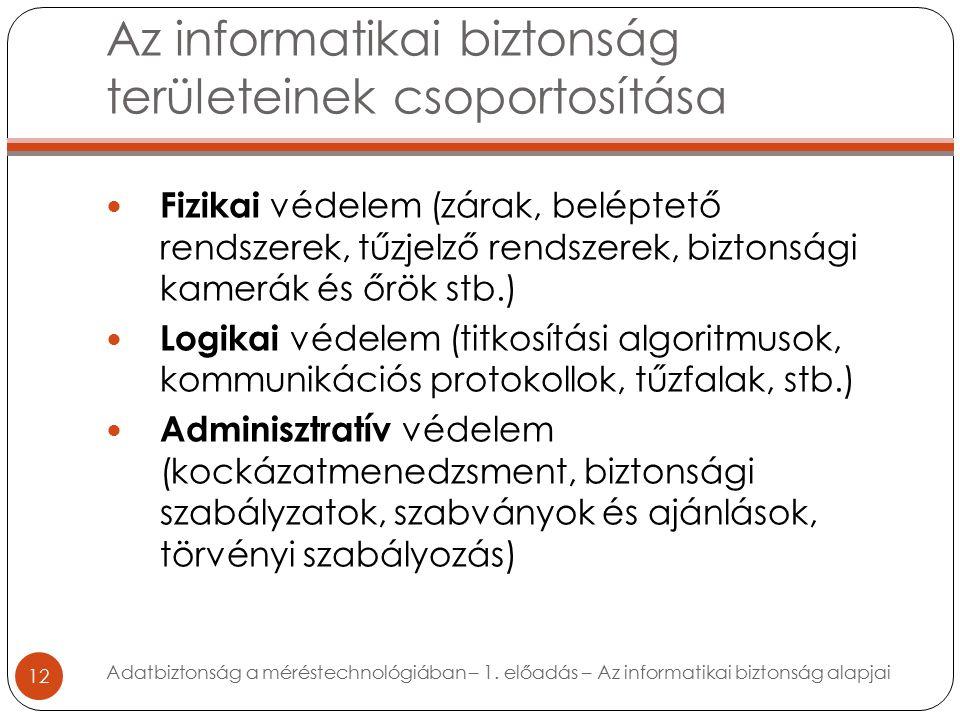 Az informatikai biztonság területeinek csoportosítása 12 Fizikai védelem (zárak, beléptető rendszerek, tűzjelző rendszerek, biztonsági kamerák és őrök stb.) Logikai védelem (titkosítási algoritmusok, kommunikációs protokollok, tűzfalak, stb.) Adminisztratív védelem (kockázatmenedzsment, biztonsági szabályzatok, szabványok és ajánlások, törvényi szabályozás) Adatbiztonság a méréstechnológiában – 1.