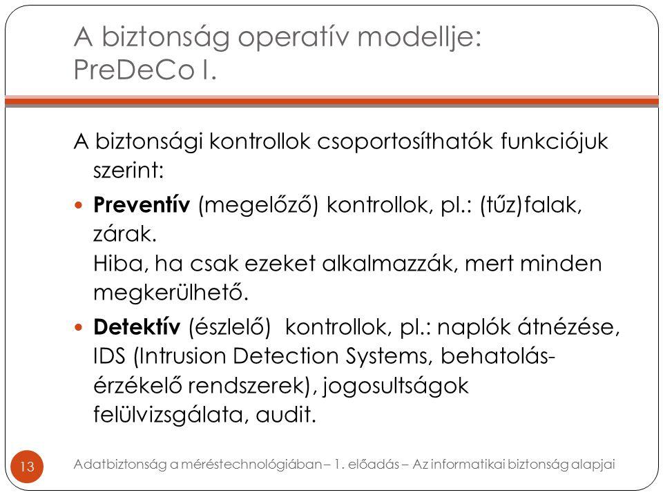 A biztonság operatív modellje: PreDeCo I.