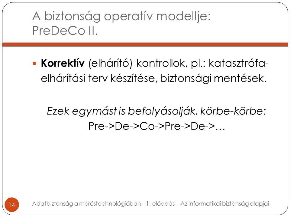 A biztonság operatív modellje: PreDeCo II.