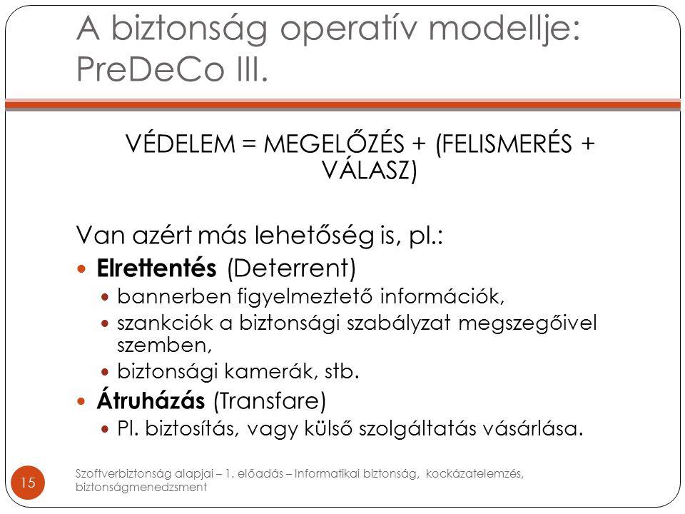 A biztonság operatív modellje: PreDeCo III.