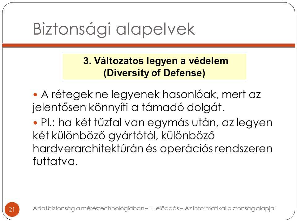 Biztonsági alapelvek 21 A rétegek ne legyenek hasonlóak, mert az jelentősen könnyíti a támadó dolgát.
