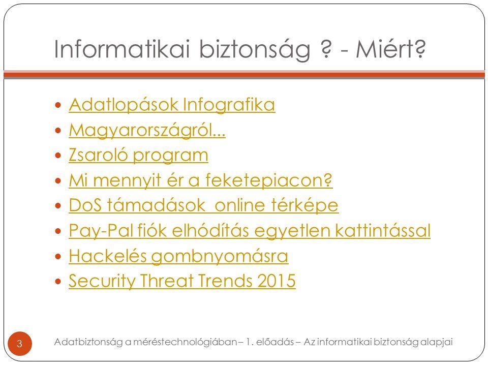 Informatikai biztonság . - Miért. 3 Adatlopások Infografika Magyarországról...