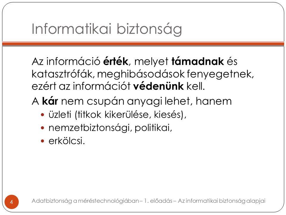 Informatikai biztonság 4 Az információ érték, melyet támadnak és katasztrófák, meghibásodások fenyegetnek, ezért az információt védenünk kell.