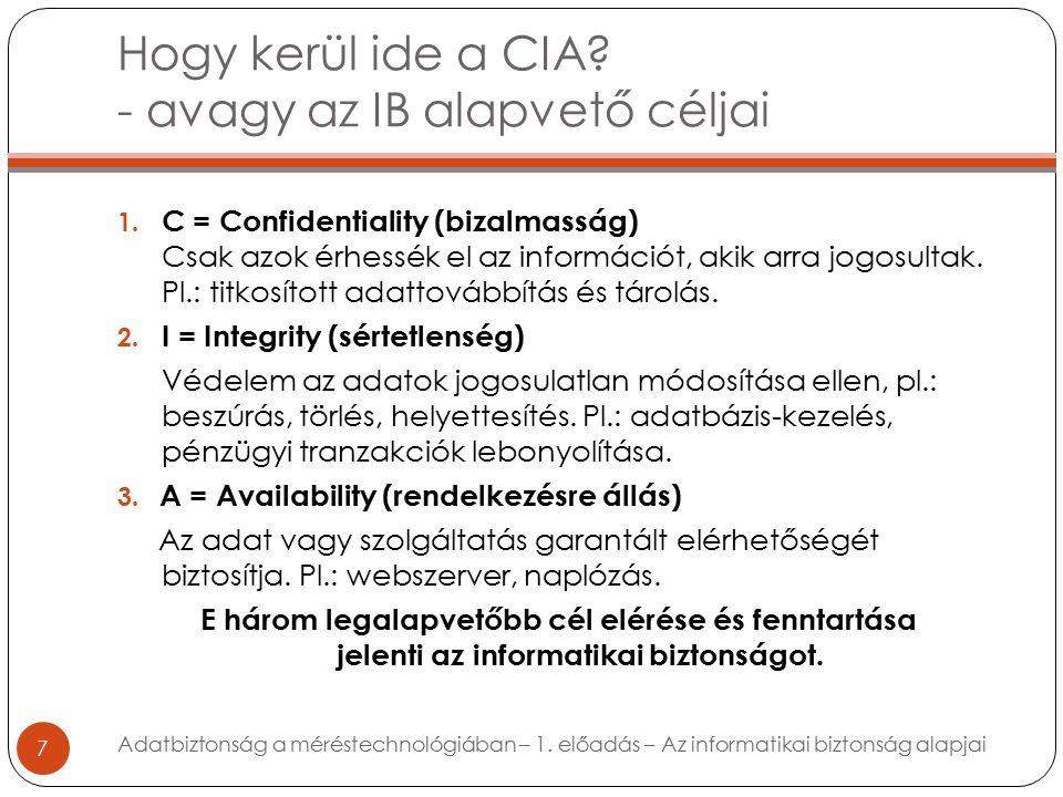 Hogy kerül ide a CIA. - avagy az IB alapvető céljai 7 1.
