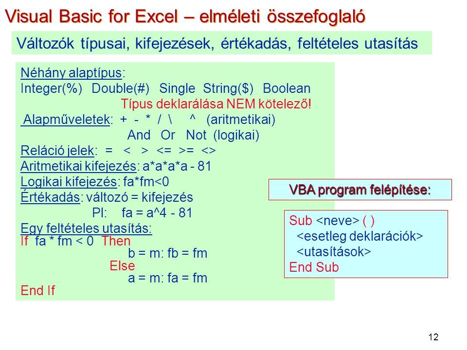12 Néhány alaptípus: Integer(%) Double(#) Single String($) Boolean Típus deklarálása NEM kötelező! Alapműveletek: + - * / \ ^ (aritmetikai) And Or Not