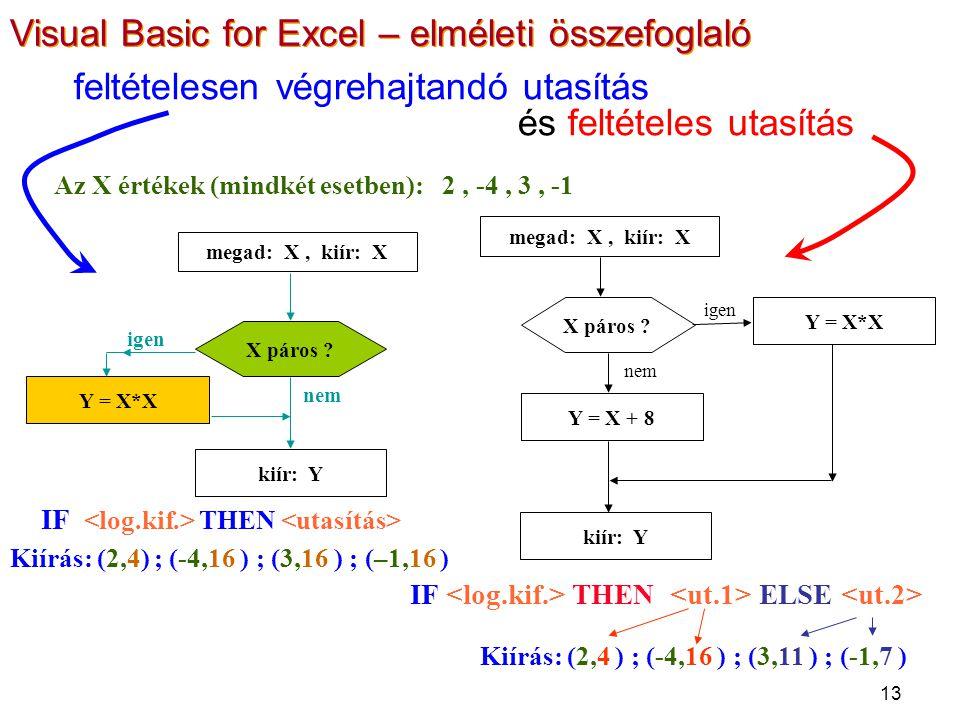 13 feltételesen végrehajtandó utasítás és feltételes utasítás megad: X, kiír: X kiír: Y Y = X*X X páros ? igen nem Az X értékek (mindkét esetben): 2,