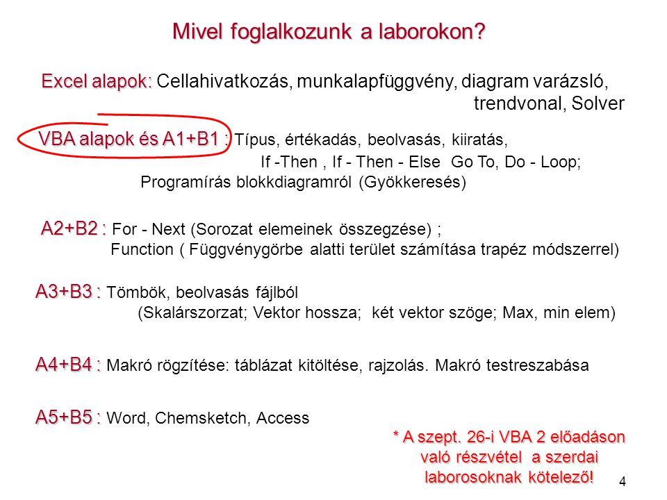4 Mivel foglalkozunk a laborokon? Excel alapok: Excel alapok: Cellahivatkozás, munkalapfüggvény, diagram varázsló, trendvonal, Solver VBA alapok és A1