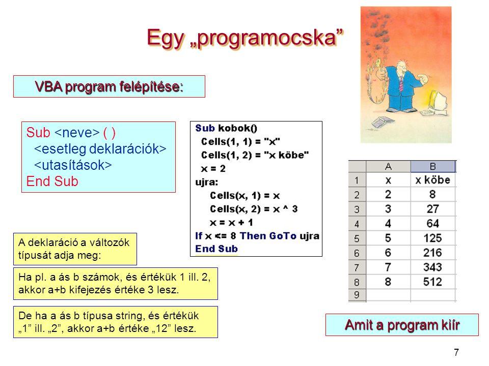 """7 Egy """"programocska"""" Sub ( ) End Sub VBA program felépítése: Amit a program kiír A deklaráció a változók típusát adja meg: Ha pl. a ás b számok, és ér"""