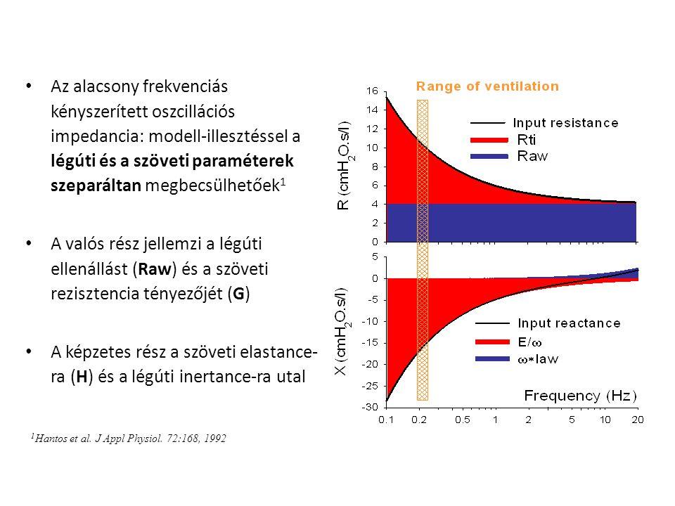 Az alacsony frekvenciás kényszerített oszcillációs impedancia: modell-illesztéssel a légúti és a szöveti paraméterek szeparáltan megbecsülhetőek 1 A valós rész jellemzi a légúti ellenállást (Raw) és a szöveti rezisztencia tényezőjét (G) A képzetes rész a szöveti elastance- ra (H) és a légúti inertance-ra utal 1 Hantos et al.