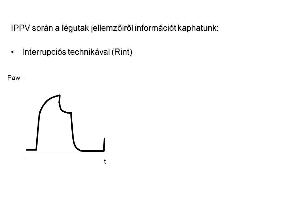 IPPV során a légutak jellemzőiről információt kaphatunk: Interrupciós technikával (Rint)Interrupciós technikával (Rint) Paw t