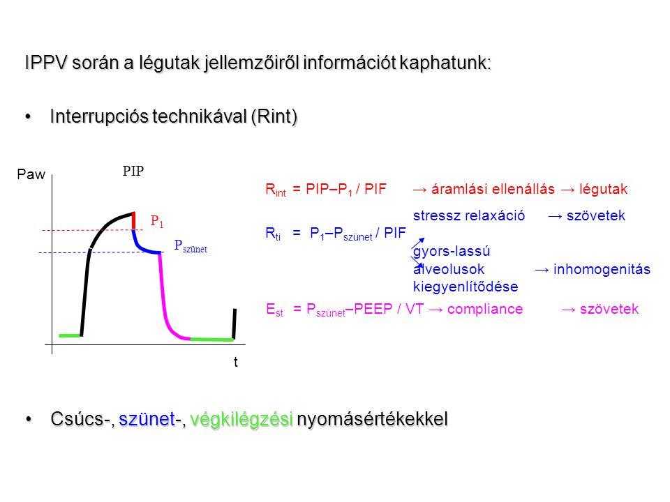 IPPV során a légutak jellemzőiről információt kaphatunk: Interrupciós technikával (Rint)Interrupciós technikával (Rint) PIP P1P1 P szünet R int =PIP–P 1 / PIF → áramlási ellenállás → légutak stressz relaxáció→ szövetek R ti = P 1 –P szünet / PIF gyors-lassú alveolusok→ inhomogenitás kiegyenlítődése Csúcs-, szünet-, végkilégzési nyomásértékekkelCsúcs-, szünet-, végkilégzési nyomásértékekkel E st =P szünet –PEEP / VT → compliance → szövetek Paw t