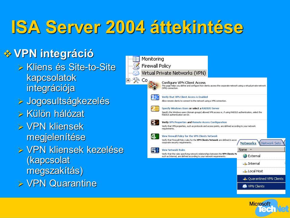 ISA Server 2004 áttekintése  VPN integráció  Kliens és Site-to-Site kapcsolatok integrációja  Jogosultságkezelés  Külön hálózat  VPN kliensek meg