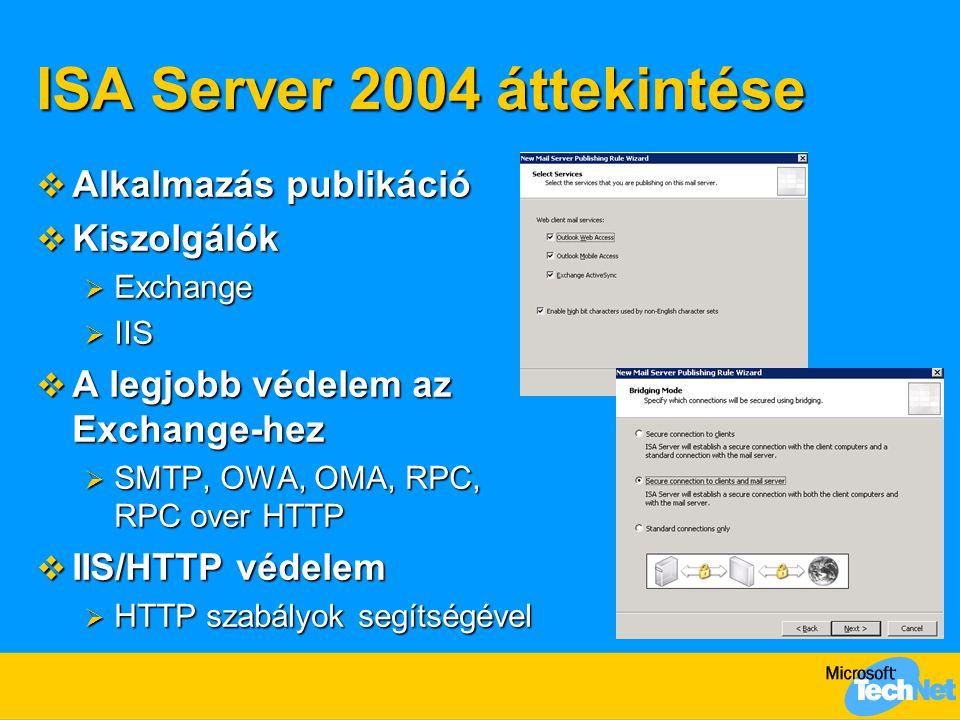 ISA Server 2004 áttekintése  Alkalmazás publikáció  Kiszolgálók  Exchange  IIS  A legjobb védelem az Exchange-hez  SMTP, OWA, OMA, RPC, RPC over