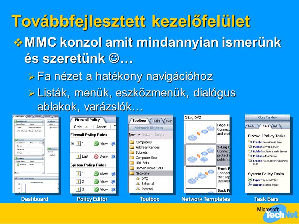 Továbbfejlesztett kezelőfelület  MMC konzol amit mindannyian ismerünk és szeretünk …  Fa nézet a hatékony navigációhoz  Listák, menük, eszközmenük,