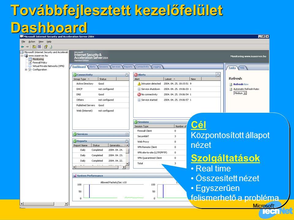 Továbbfejlesztett kezelőfelület Dashboard Cél Központosított állapot nézet Szolgáltatások Real time Összesített nézet Egyszerűen felismerhető a problé