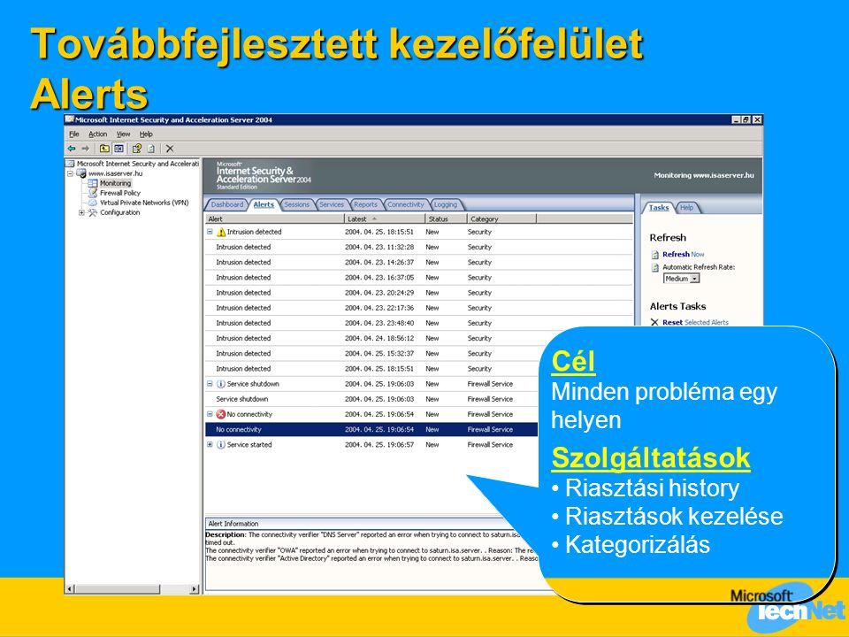 Továbbfejlesztett kezelőfelület Alerts Cél Minden probléma egy helyen Szolgáltatások Riasztási history Riasztások kezelése Kategorizálás Cél Minden pr