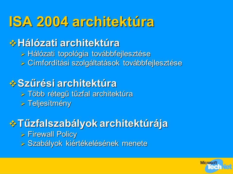 ISA 2004 architektúra  Hálózati architektúra  Hálózati topológia továbbfejlesztése  Címfordítási szolgáltatások továbbfejlesztése  Szűrési archite