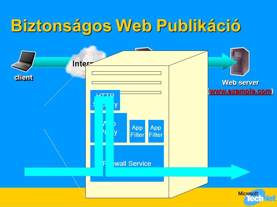 Biztonságos Web Publikáció ISA Server 2004 Web server (www.example.com) www.example.com clientclient Internet Firewall Service Web Proxy HTTP Security