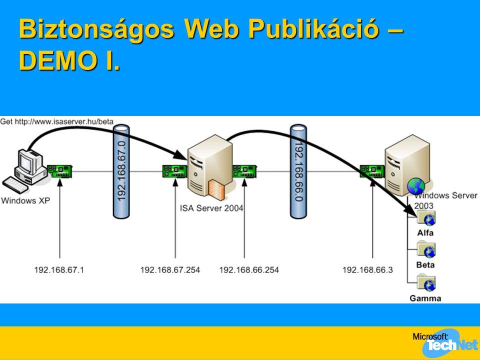 Biztonságos Web Publikáció – DEMO I.