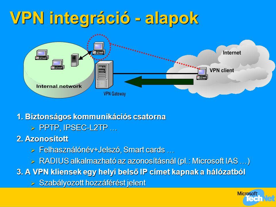 VPN integráció - alapok 1. Biztonságos kommunikációs csatorna  PPTP, IPSEC-L2TP … 2. Azonosított  Felhasználónév+Jelszó, Smart cards …  RADIUS alka