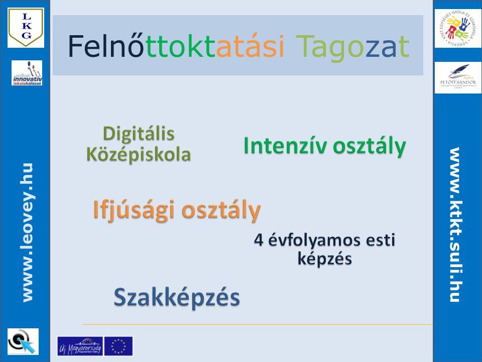 www.leovey.hu www.ktkt.suli.hu Felnőttoktatási Tagozat