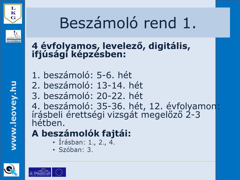 www.leovey.hu 4 évfolyamos, levelező, digitális, ifjúsági képzésben: 1. beszámoló: 5-6. hét 2. beszámoló: 13-14. hét 3. beszámoló: 20-22. hét 4. beszá