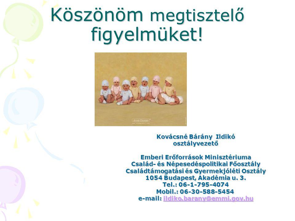 Köszönöm megtisztelő figyelmüket! Kovácsné Bárány Ildikó osztályvezető Emberi Erőforrások Minisztériuma Család- és Népesedéspolitikai Főosztály Család