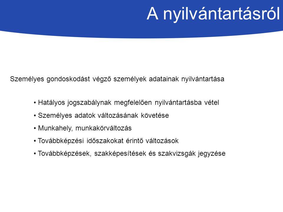 A nyilvántartásról Intézmények adatait érintően tovább: Intézmények adatainak bejelentése Továbbképzők nyilván tartása