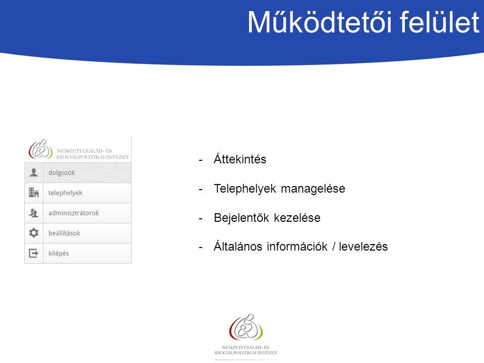 Működtetői felület -Áttekintés -Telephelyek managelése -Bejelentők kezelése -Általános információk / levelezés