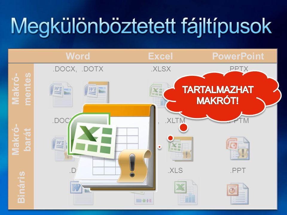 WordExcelPowerPoint Makró- mentes.DOCX,.DOTX.XLSX.PPTX Makró- barát.DOCM,.DOTM.XLSM,.XLTM.PPTM Bináris.DOC.XLB,.XLS.PPT