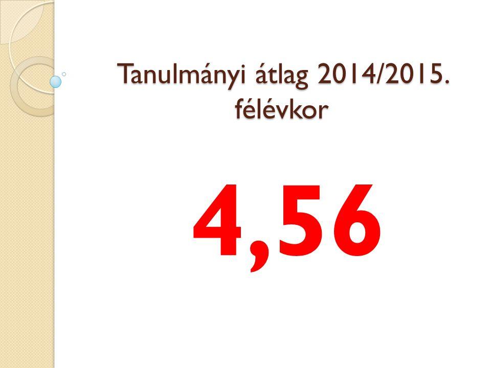 Tanulmányi átlag 2014/2015. félévkor 4,56