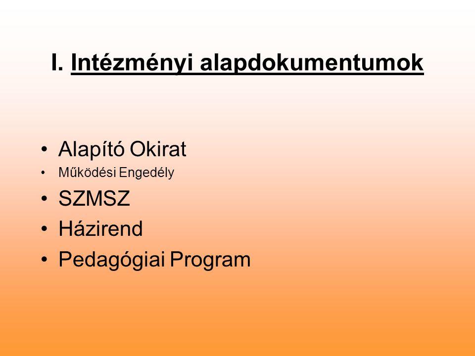 I. Intézményi alapdokumentumok Alapító Okirat Működési Engedély SZMSZ Házirend Pedagógiai Program