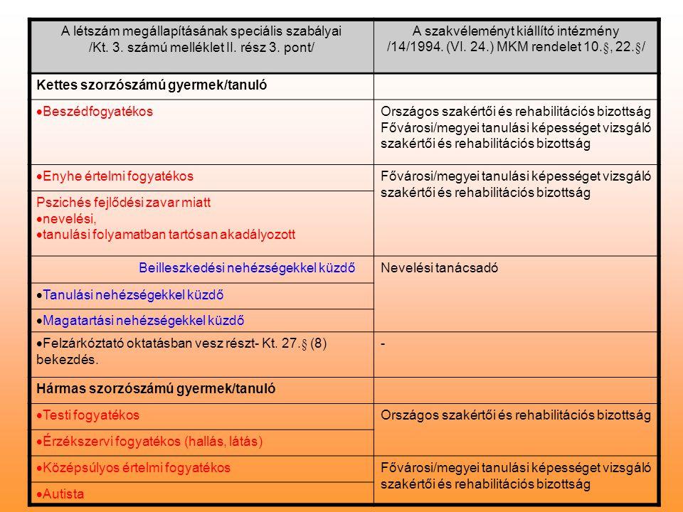 A létszám megállapításának speciális szabályai /Kt.