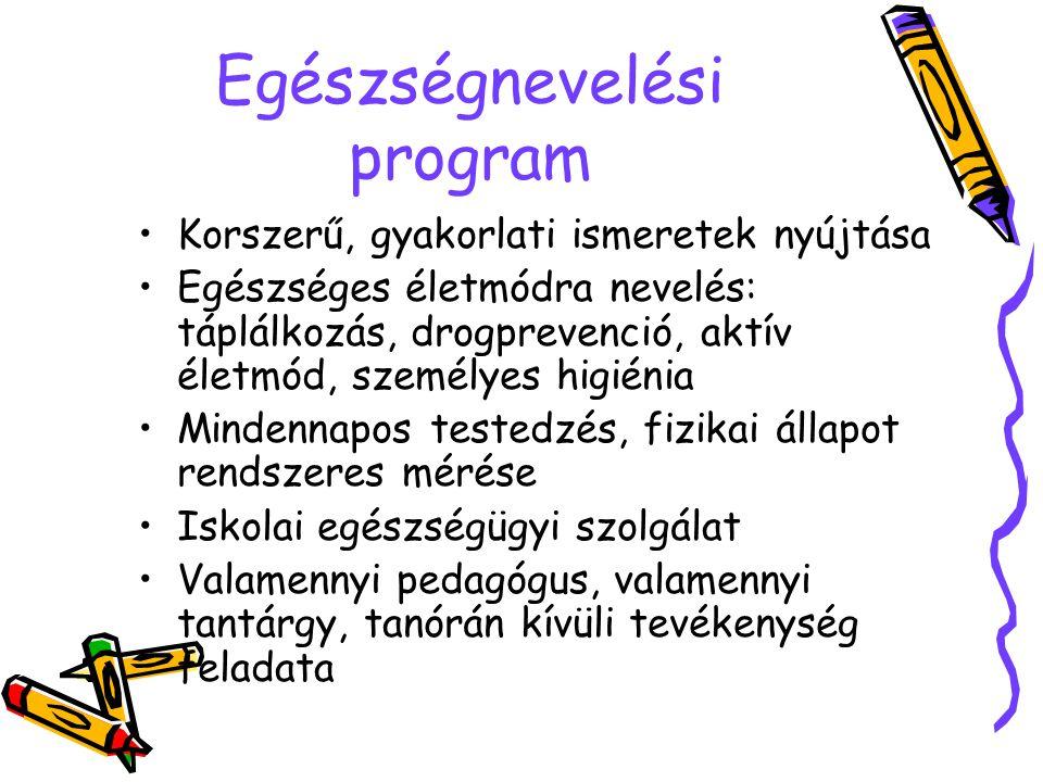 Egészségnevelési program Korszerű, gyakorlati ismeretek nyújtása Egészséges életmódra nevelés: táplálkozás, drogprevenció, aktív életmód, személyes hi