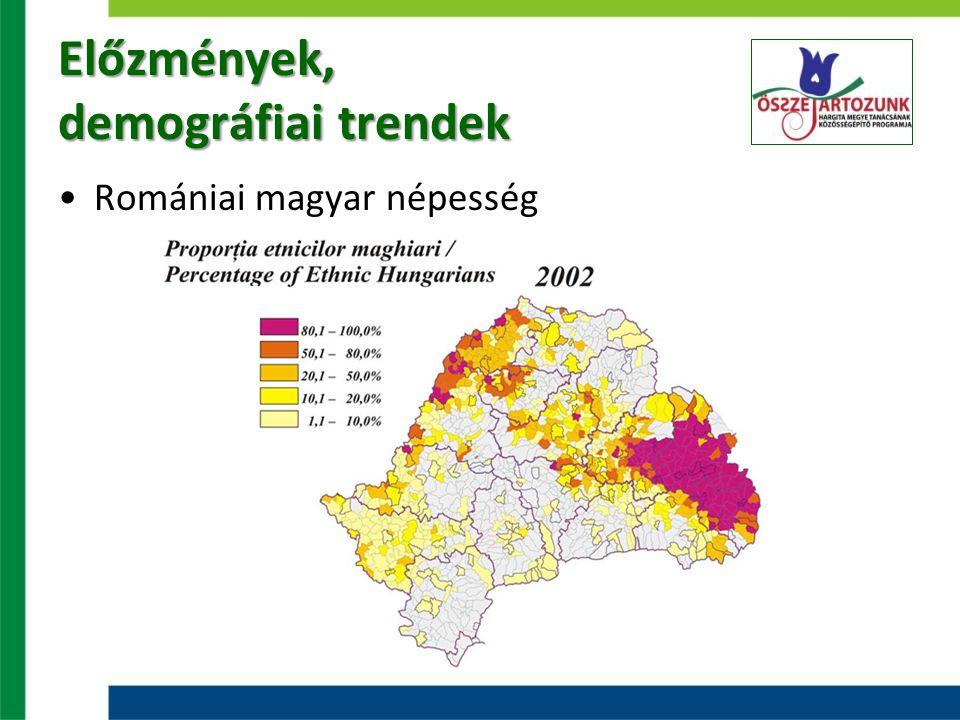 Előzmények, demográfiai trendek Romániai magyar népesség