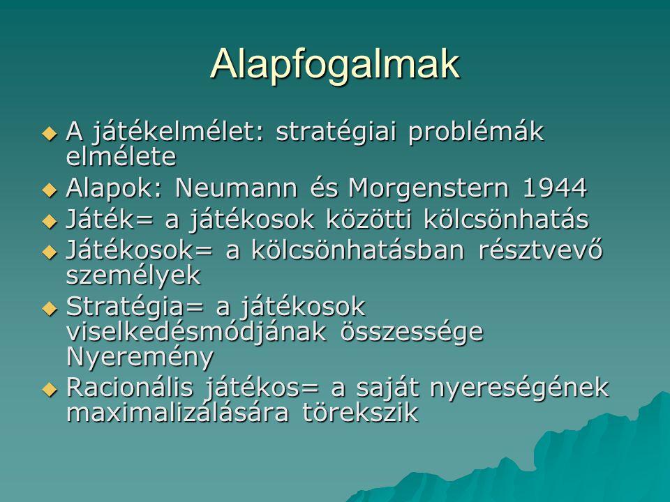 Alapfogalmak  A játékelmélet: stratégiai problémák elmélete  Alapok: Neumann és Morgenstern 1944  Játék= a játékosok közötti kölcsönhatás  Játékosok= a kölcsönhatásban résztvevő személyek  Stratégia= a játékosok viselkedésmódjának összessége Nyeremény  Racionális játékos= a saját nyereségének maximalizálására törekszik