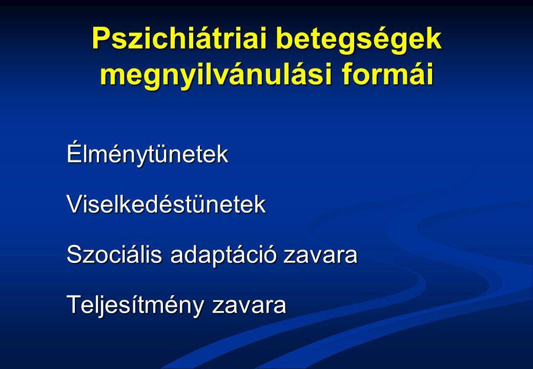 Pszichiátriai betegségek megnyilvánulási formái ÉlménytünetekViselkedéstünetek Szociális adaptáció zavara Teljesítmény zavara