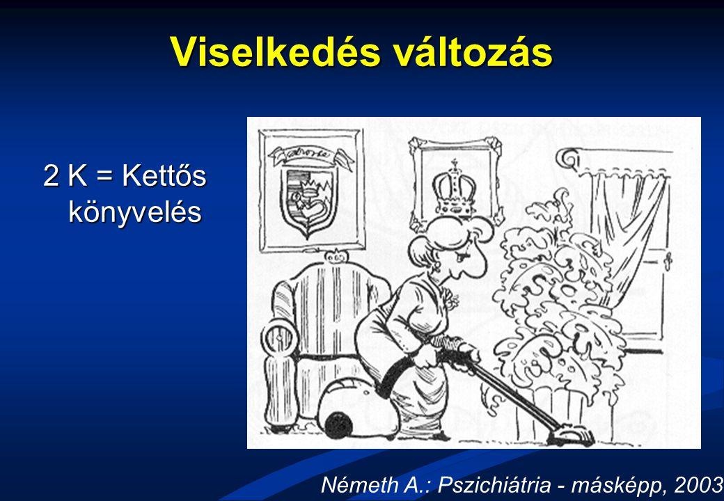Viselkedés változás 2 K = Kettős könyvelés Németh A.: Pszichiátria - másképp, 2003