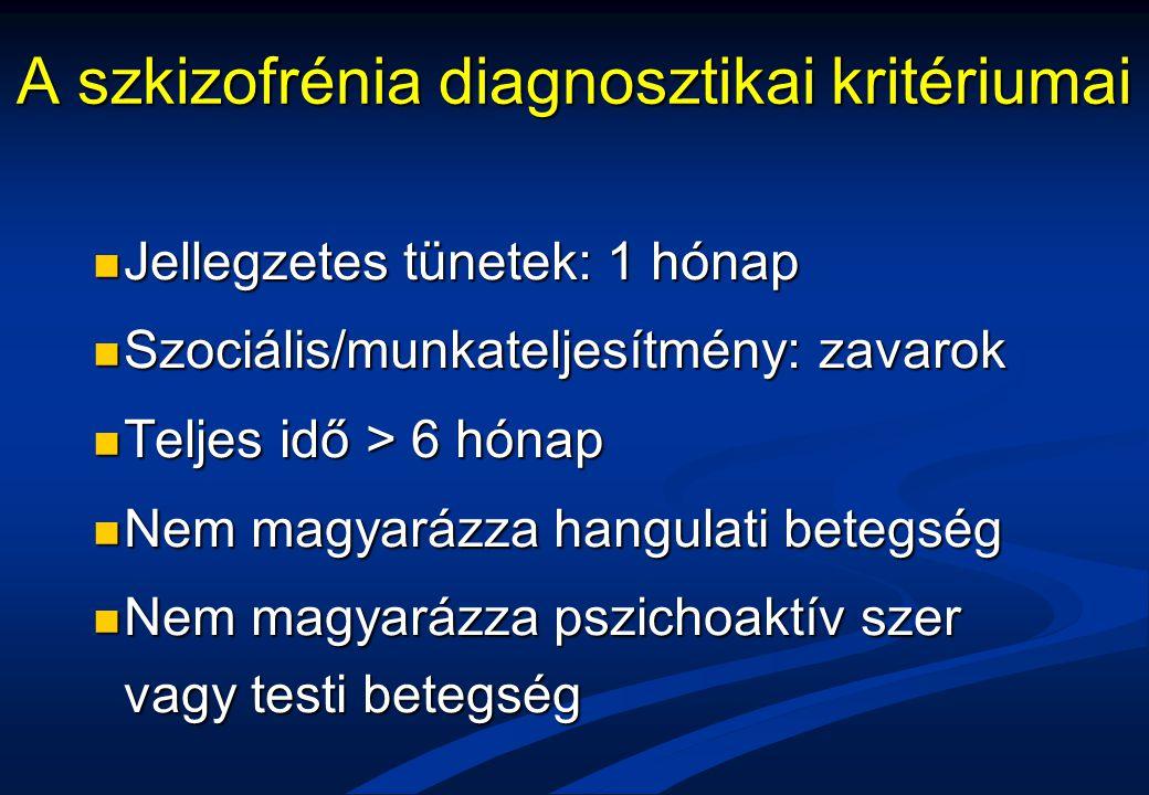 A szkizofrénia diagnosztikai kritériumai Jellegzetes tünetek: 1 hónap Jellegzetes tünetek: 1 hónap Szociális/munkateljesítmény: zavarok Szociális/munk
