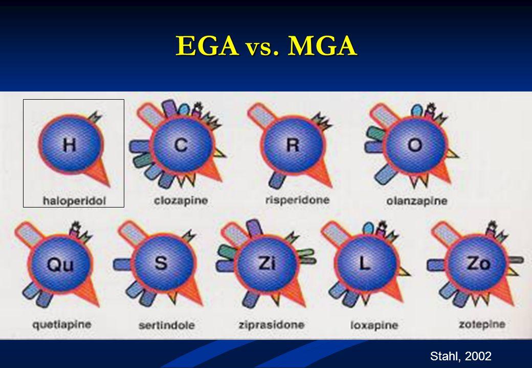 EGA vs. MGA Stahl, 2002